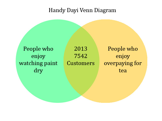 Cold Front And Warm Front Venn Diagram All Kind Of Wiring Diagrams